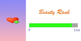 Face Beauty Report from Beauty Rank Lab